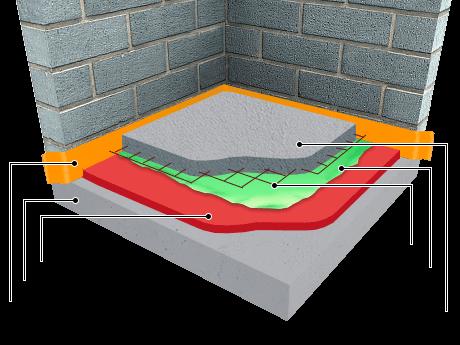 Стяжка пола на тепло- или звукоизоляции типа Пеноплэкс-К, фото